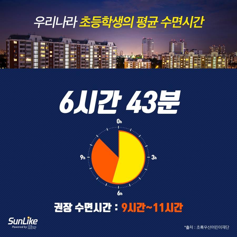 서울반도체LED조명